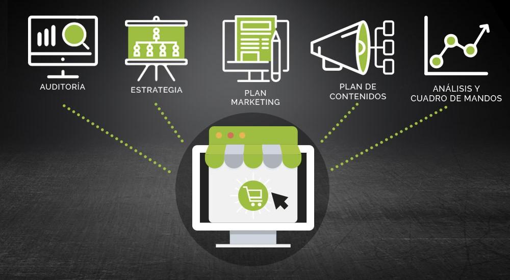 desarrollo-tu-negocio-digital